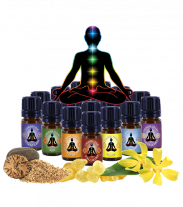 Scents of Wonder, Chakra Blends